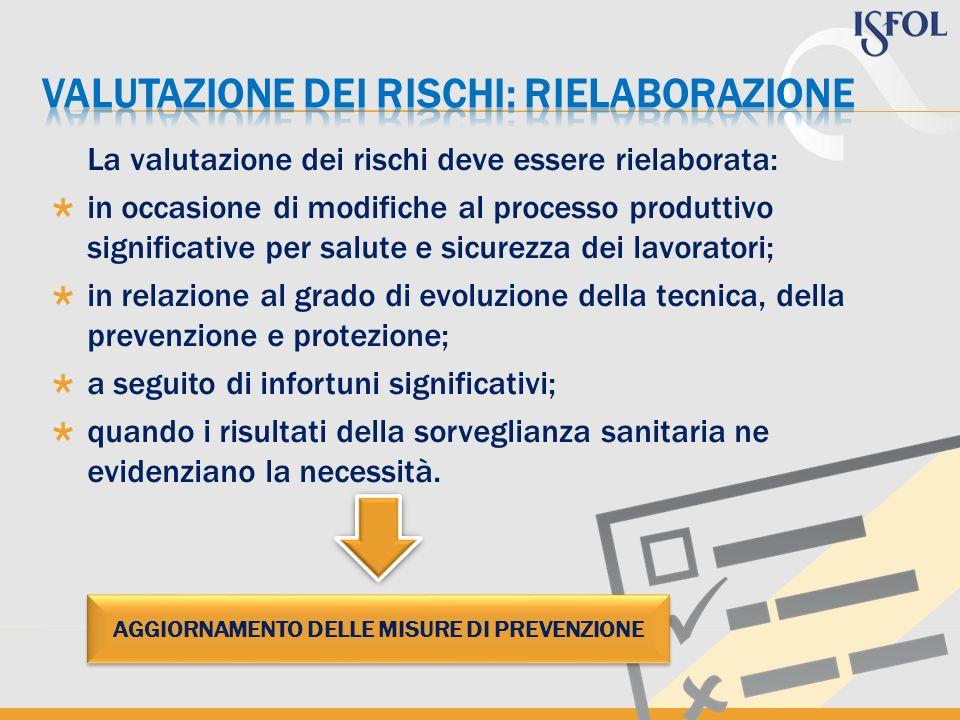 La valutazione dei rischi deve essere rielaborata: in occasione di modifiche al processo produttivo significative per salute e sicurezza dei lavorator
