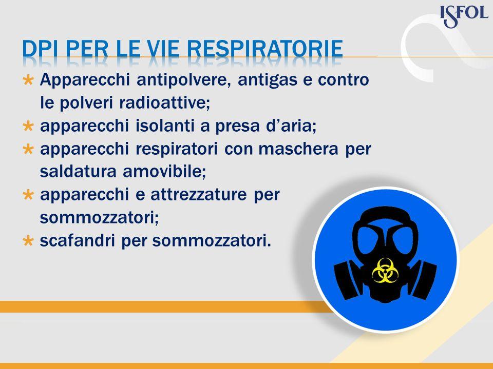 Apparecchi antipolvere, antigas e contro le polveri radioattive; apparecchi isolanti a presa daria; apparecchi respiratori con maschera per saldatura