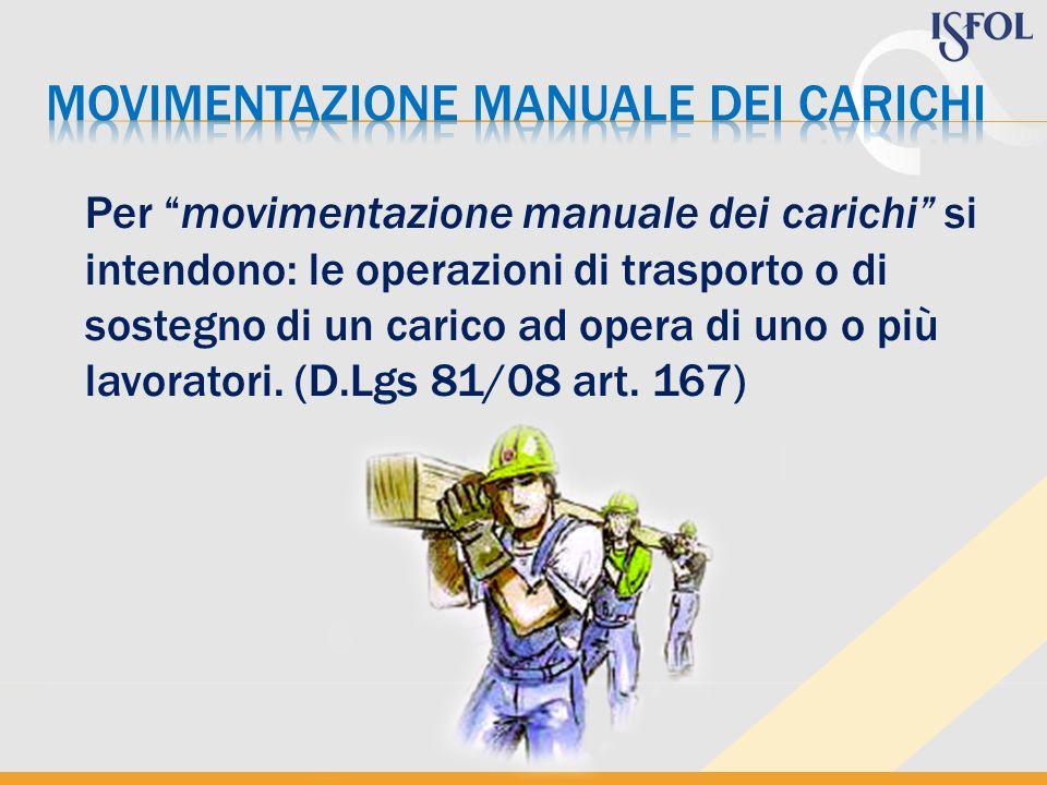 Per movimentazione manuale dei carichi si intendono: le operazioni di trasporto o di sostegno di un carico ad opera di uno o più lavoratori.