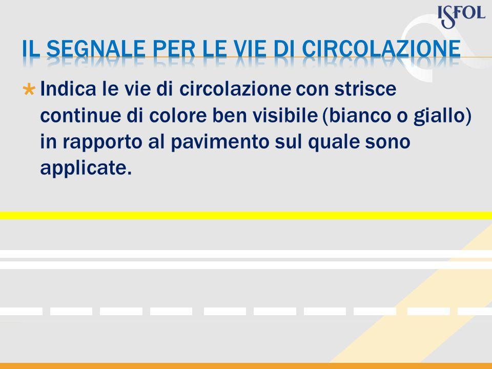 Indica le vie di circolazione con strisce continue di colore ben visibile (bianco o giallo) in rapporto al pavimento sul quale sono applicate.