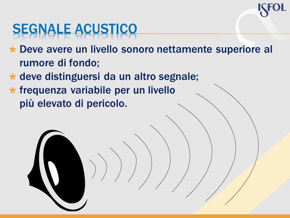 Deve avere un livello sonoro nettamente superiore al rumore di fondo; deve distinguersi da un altro segnale; frequenza variabile per un livello più elevato di pericolo.