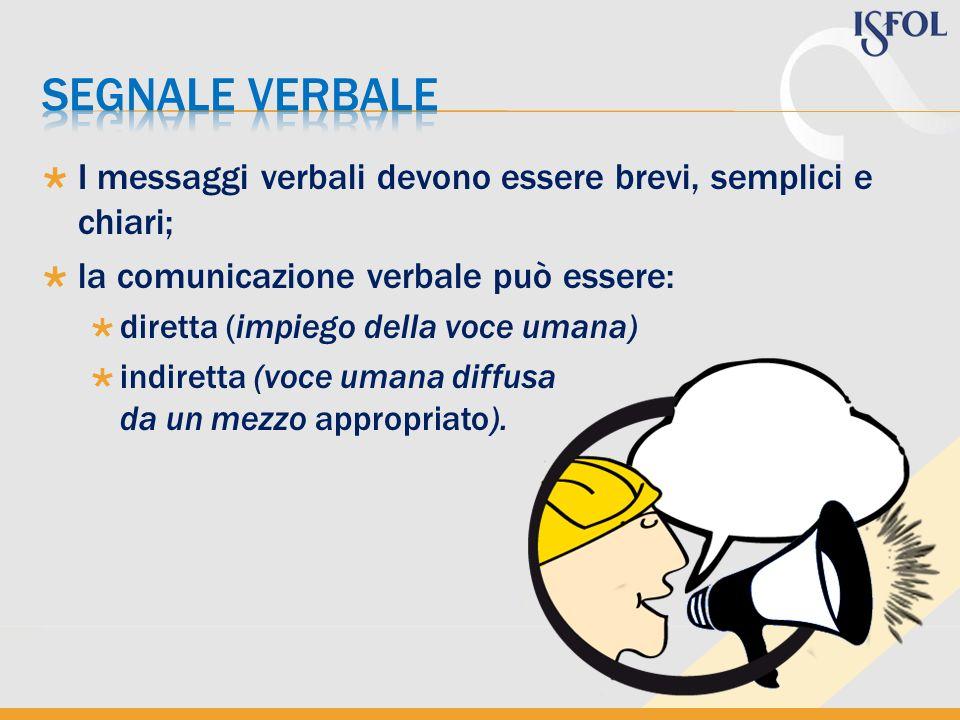 I messaggi verbali devono essere brevi, semplici e chiari; la comunicazione verbale può essere: diretta (impiego della voce umana) indiretta (voce umana diffusa da un mezzo appropriato).