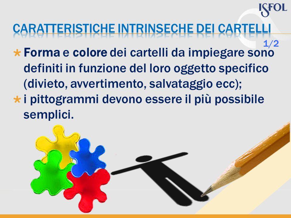 Forma e colore dei cartelli da impiegare sono definiti in funzione del loro oggetto specifico (divieto, avvertimento, salvataggio ecc); i pittogrammi devono essere il più possibile semplici.