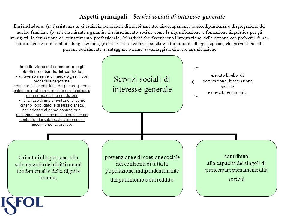 Aspetti principali : Servizi sociali di interesse generale Servizi sociali di interesse generale Orientati alla persona, alla salvaguardia dei diritti