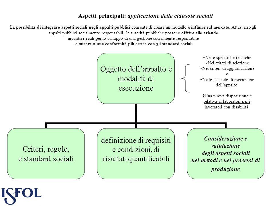 Aspetti principali: applicazione delle clausole sociali Oggetto dellappalto e modalità di esecuzione Criteri, regole, e standard sociali definizione d