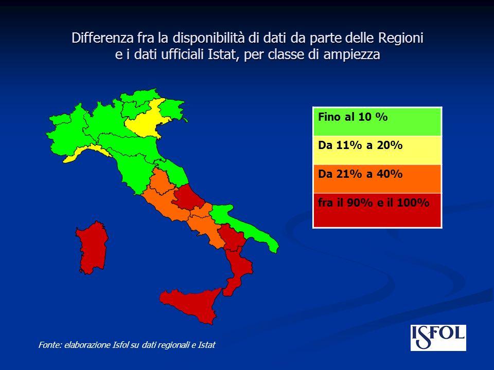 Differenza fra la disponibilità di dati da parte delle Regioni e i dati ufficiali Istat, per classe di ampiezza Fonte: elaborazione Isfol su dati regionali e Istat Fino al 10 % Da 11% a 20% Da 21% a 40% fra il 90% e il 100%