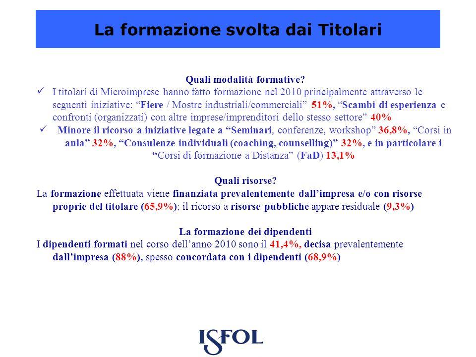 La formazione svolta dai Titolari Quali modalità formative.