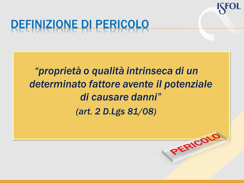 proprietà o qualità intrinseca di un determinato fattore avente il potenziale di causare danni (art.