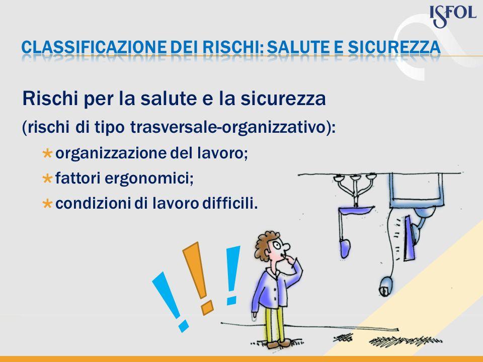 Rischi per la salute e la sicurezza (rischi di tipo trasversale-organizzativo): organizzazione del lavoro; fattori ergonomici; condizioni di lavoro difficili.