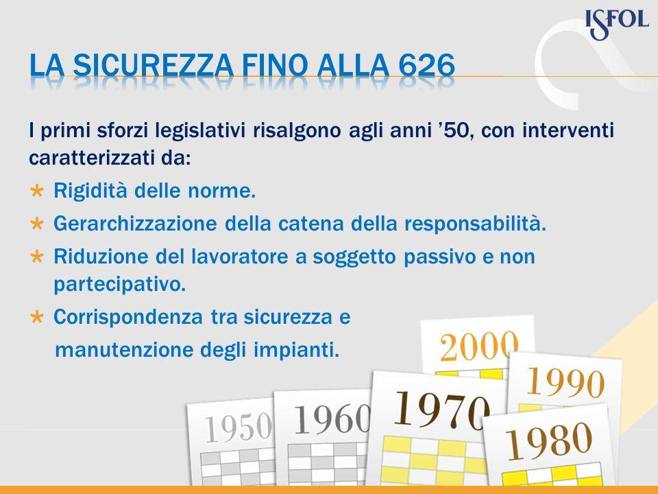 I primi sforzi legislativi risalgono agli anni 50, con interventi caratterizzati da: Rigidità delle norme. Gerarchizzazione della catena della respons