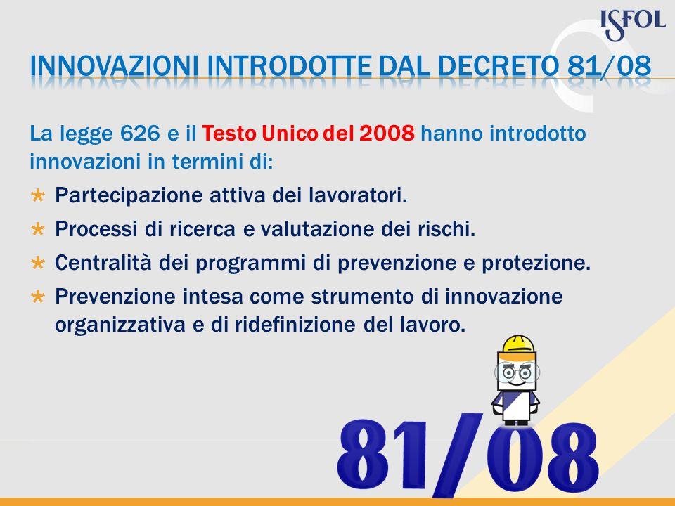 La legge 626 e il Testo Unico del 2008 hanno introdotto innovazioni in termini di: Partecipazione attiva dei lavoratori. Processi di ricerca e valutaz