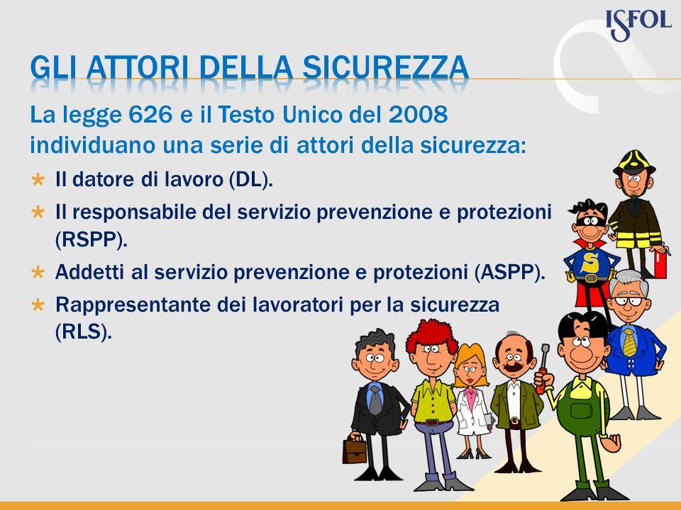 La legge 626 e il Testo Unico del 2008 individuano una serie di attori della sicurezza: Il datore di lavoro (DL). Il responsabile del servizio prevenz