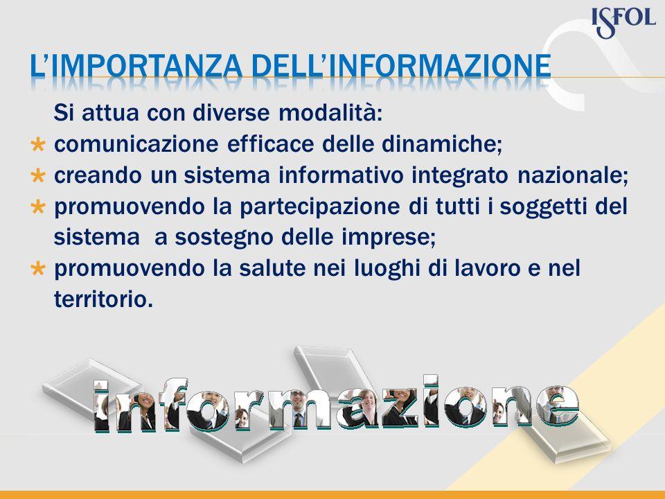 Si attua con diverse modalità: comunicazione efficace delle dinamiche; creando un sistema informativo integrato nazionale; promuovendo la partecipazione di tutti i soggetti del sistema a sostegno delle imprese; promuovendo la salute nei luoghi di lavoro e nel territorio.