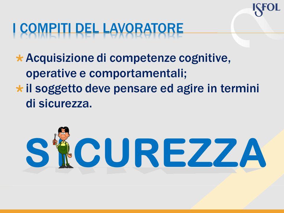 Acquisizione di competenze cognitive, operative e comportamentali; il soggetto deve pensare ed agire in termini di sicurezza.