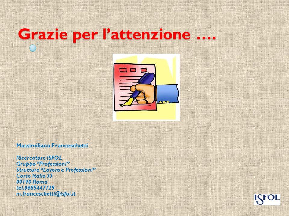 Per saperne di più ….S. Casadei, M. Franceschetti, Le professioni sociali in Italia.