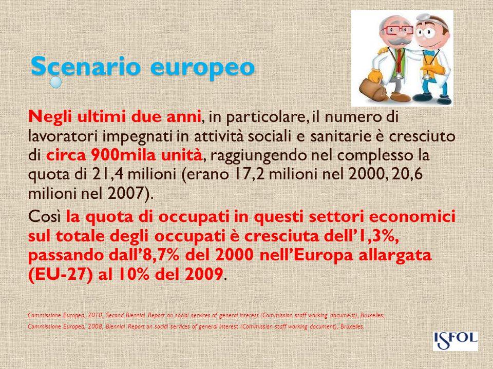 Scenario europeo La forza lavoro nel settore della salute e dei servizi sociali parla sostanzialmente al femminile.