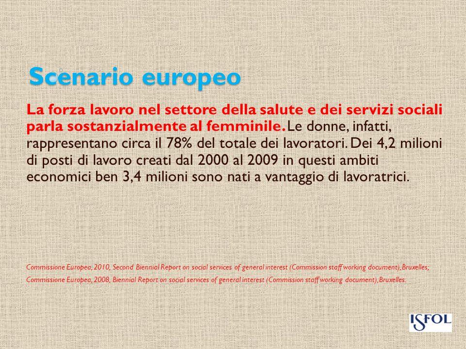 Scenario europeo L occupazione nei servizi sociali e sanitari presenta alcune caratteristiche particolari rispetto agli altri comparti dell economia.