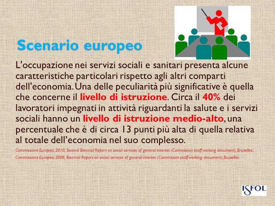 Scenario nazionale Nel nostro Paese, secondo i dati Eurostat, la percentuale dei lavoratori impiegati nei servizi sanitari e sociali si attesta al 7,2% del totale degli occupati (vale a dire circa 1,6 milioni).