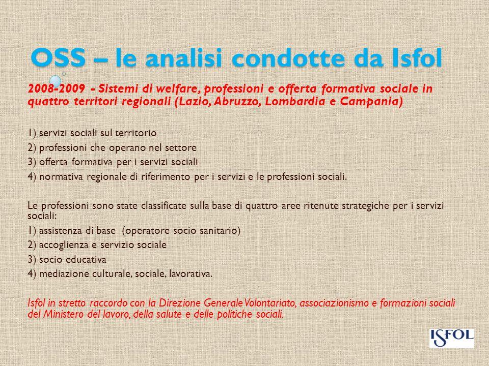 OSS – un posto nella classificazione LOSS nella Classificazione delle professioni Nella CP 2001 non cera ….