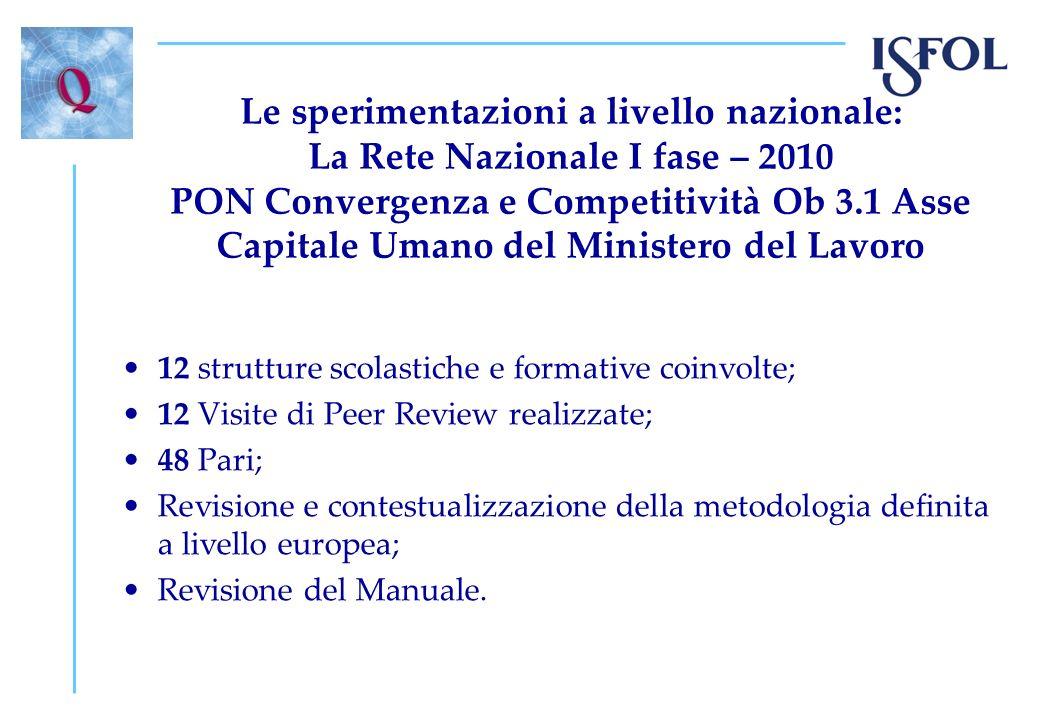 Le sperimentazioni a livello nazionale: La Rete Nazionale I fase – 2010 PON Convergenza e Competitività Ob 3.1 Asse Capitale Umano del Ministero del L