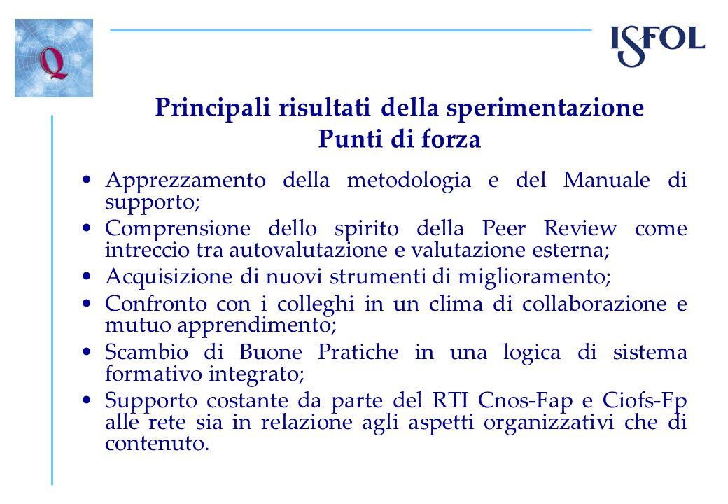 Principali risultati della sperimentazione Punti di forza Apprezzamento della metodologia e del Manuale di supporto; Comprensione dello spirito della