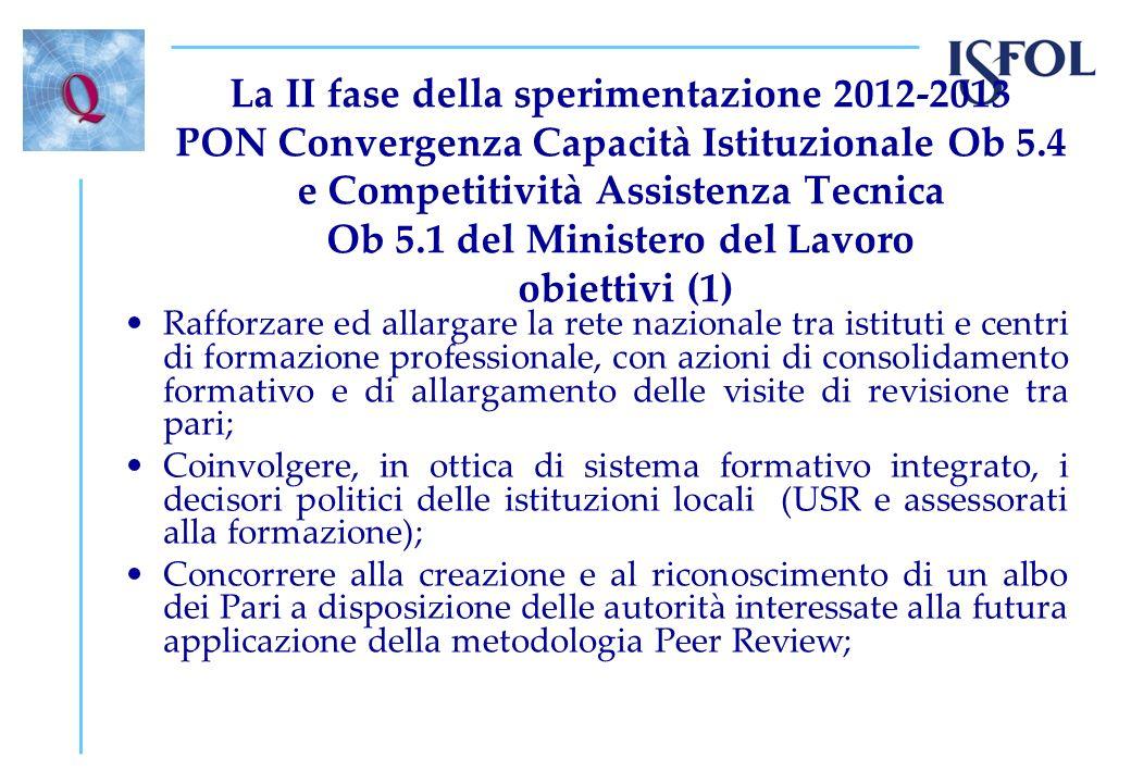 La II fase della sperimentazione 2012-2013 PON Convergenza Capacità Istituzionale Ob 5.4 e Competitività Assistenza Tecnica Ob 5.1 del Ministero del L