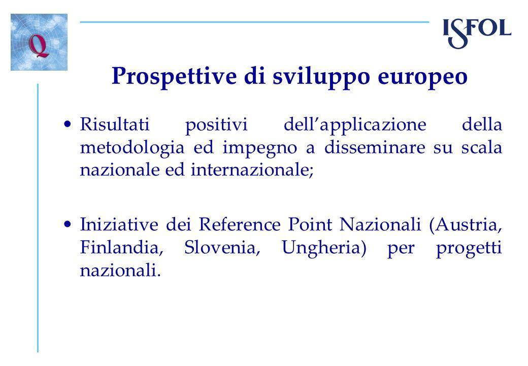 Prospettive di sviluppo europeo Risultati positivi dellapplicazione della metodologia ed impegno a disseminare su scala nazionale ed internazionale; I
