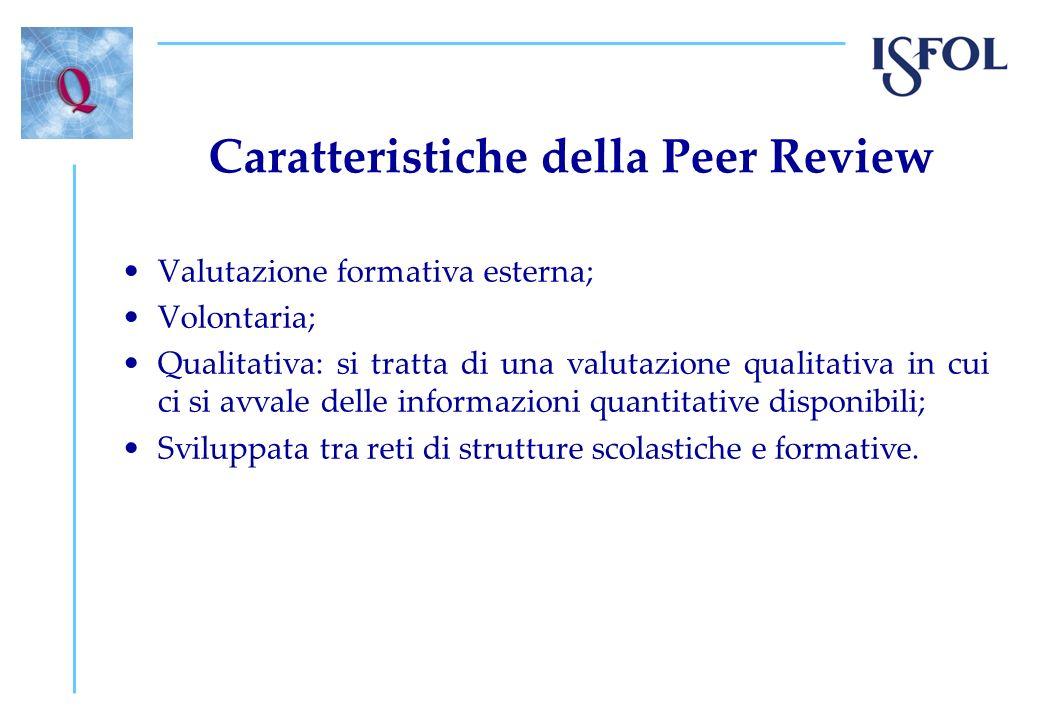 Caratteristiche della Peer Review Valutazione formativa esterna; Volontaria; Qualitativa: si tratta di una valutazione qualitativa in cui ci si avvale