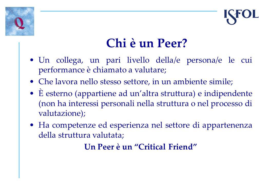 Il progetto europeo sulla Peer Review Peer Review in Initial VET ottobre 2004- settembre 2007 22 Partners di 11 Paesi europei (AT, DE, DK, FI, HU, IT, NL, PT, RO, UK, CH); 15 Peer Review realizzate; Pool di 92 Peer accreditati; Manuale Europeo sulla Peer Review.