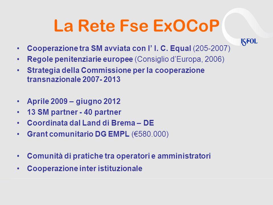 La Rete Fse ExOCoP Cooperazione tra SM avviata con l I. C. Equal (205-2007) Regole penitenziarie europee (Consiglio dEuropa, 2006) Strategia della Com