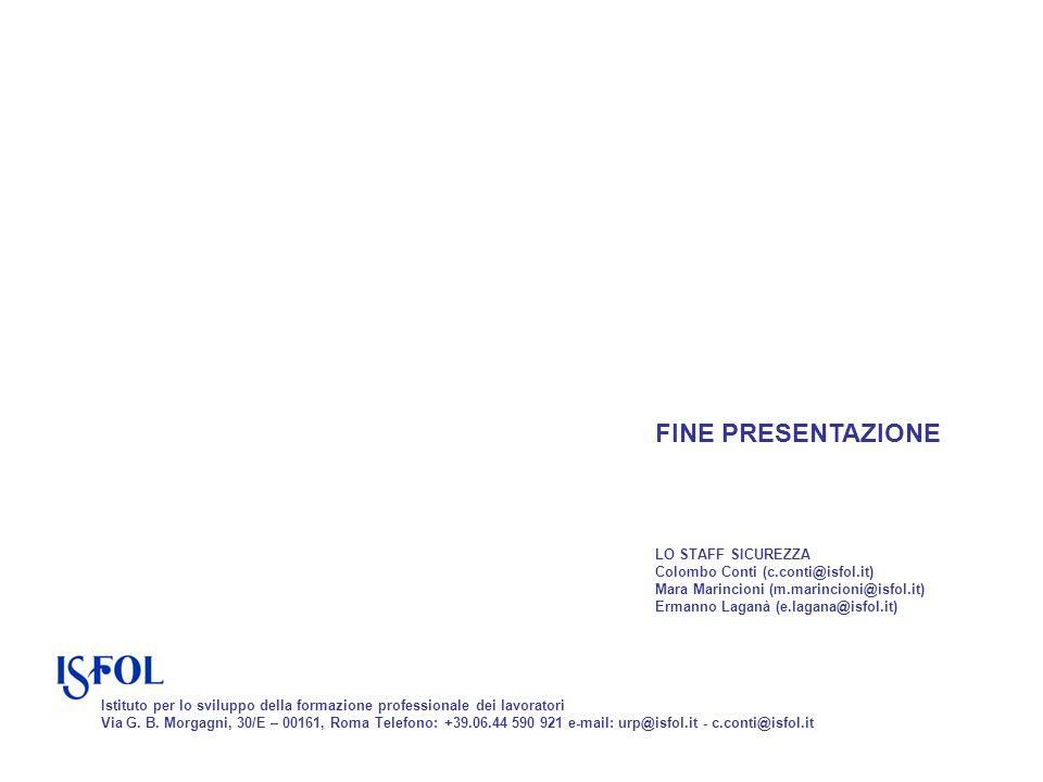 FINE PRESENTAZIONE LO STAFF SICUREZZA Colombo Conti (c.conti@isfol.it) Mara Marincioni (m.marincioni@isfol.it) Ermanno Laganà (e.lagana@isfol.it) Isti