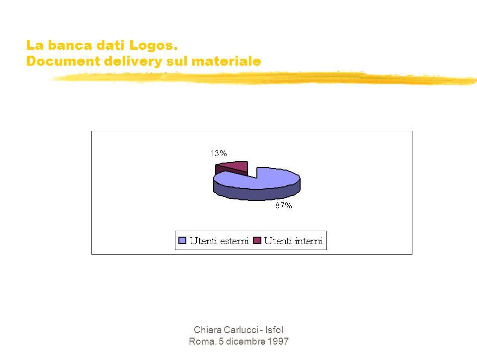 Chiara Carlucci - Isfol Roma, 5 dicembre 1997 La banca dati Logos. Document delivery sul materiale