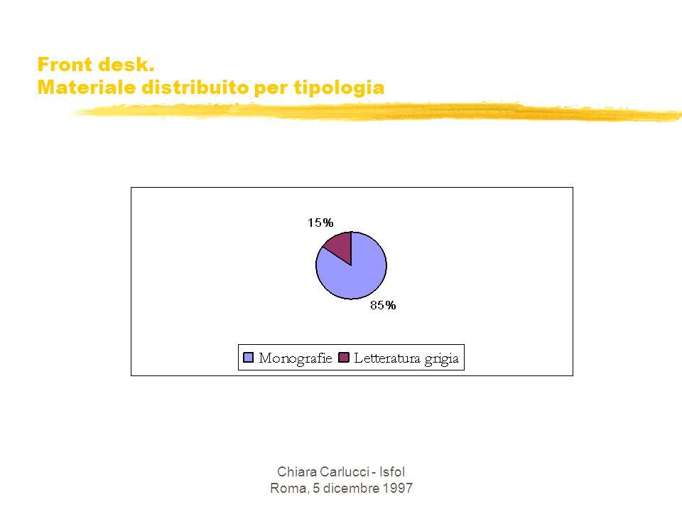 Chiara Carlucci - Isfol Roma, 5 dicembre 1997 Front desk. Materiale distribuito per tipologia