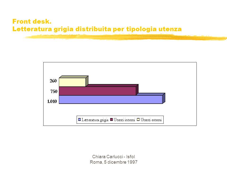 Chiara Carlucci - Isfol Roma, 5 dicembre 1997 Front desk. Letteratura grigia distribuita per tipologia utenza