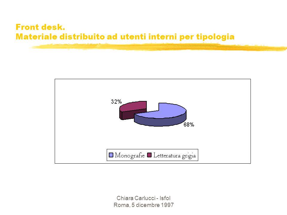 Chiara Carlucci - Isfol Roma, 5 dicembre 1997 Front desk. Materiale distribuito ad utenti interni per tipologia