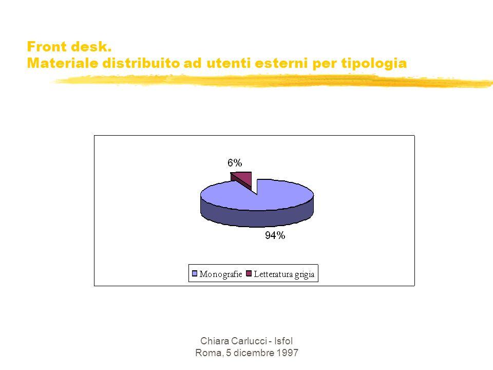 Chiara Carlucci - Isfol Roma, 5 dicembre 1997 Front desk. Materiale distribuito ad utenti esterni per tipologia