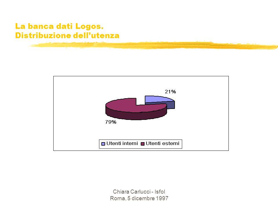 Chiara Carlucci - Isfol Roma, 5 dicembre 1997 La banca dati Logos. Distribuzione dellutenza
