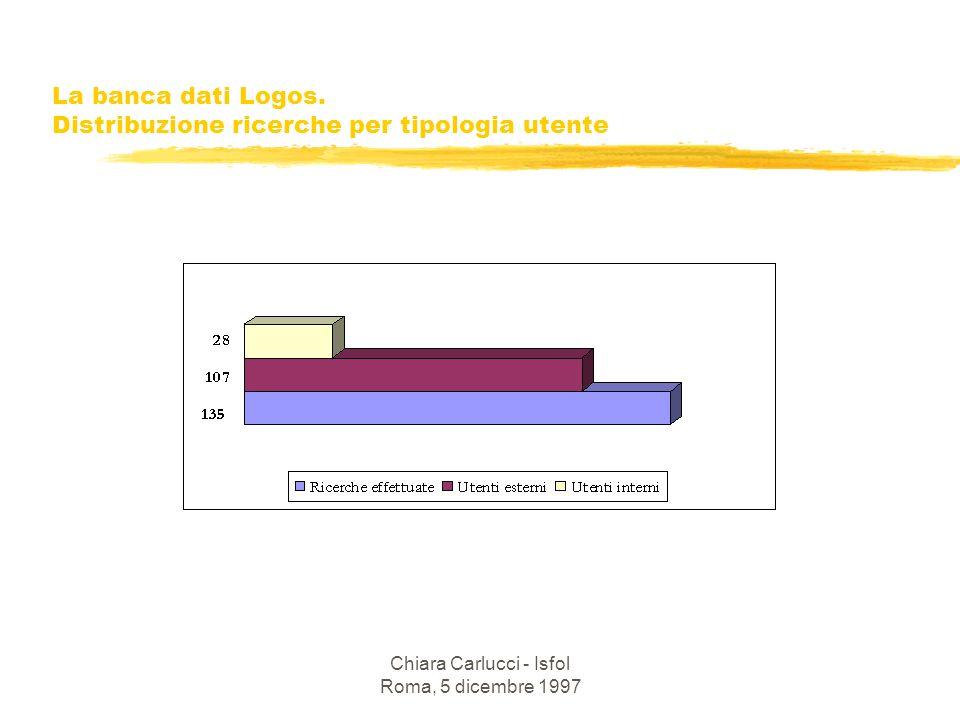 Chiara Carlucci - Isfol Roma, 5 dicembre 1997 La banca dati Logos. Distribuzione ricerche per tipologia utente