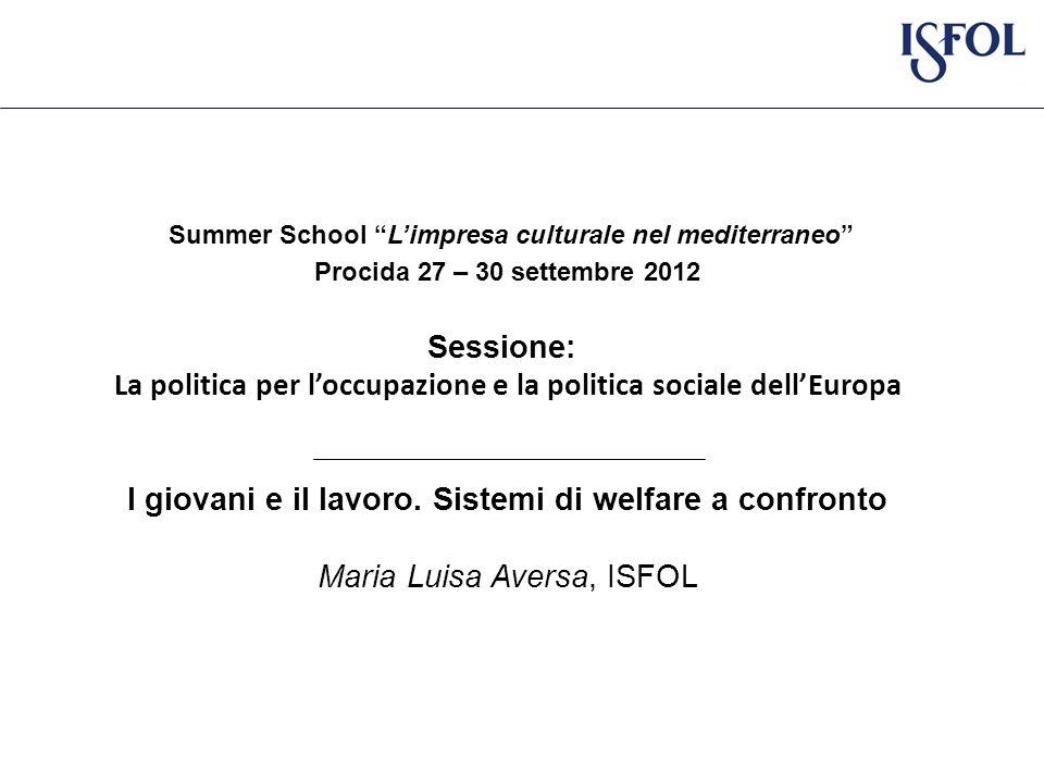 Summer School Limpresa culturale nel mediterraneo Procida 27 – 30 settembre 2012 Sessione: La politica per loccupazione e la politica sociale dellEuropa I giovani e il lavoro.