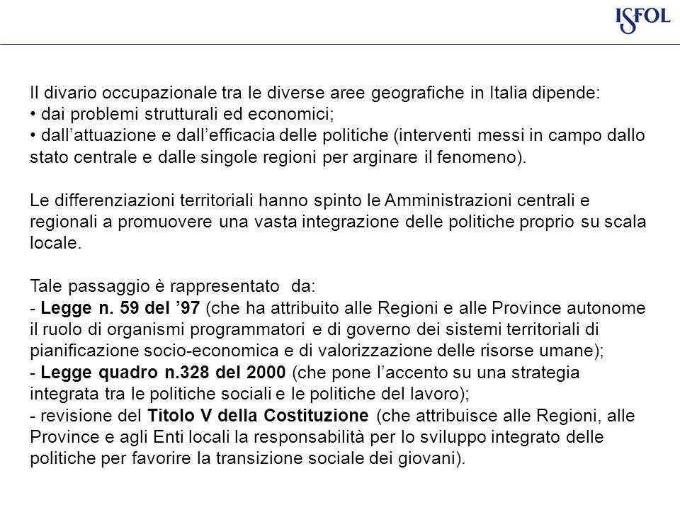 Il divario occupazionale tra le diverse aree geografiche in Italia dipende: dai problemi strutturali ed economici; dallattuazione e dallefficacia delle politiche (interventi messi in campo dallo stato centrale e dalle singole regioni per arginare il fenomeno).