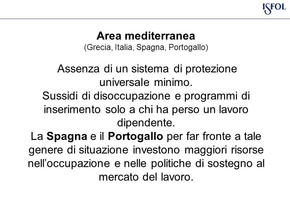 Area mediterranea (Grecia, Italia, Spagna, Portogallo) Assenza di un sistema di protezione universale minimo.