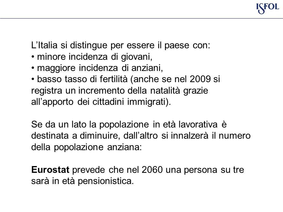 LItalia si distingue per essere il paese con: minore incidenza di giovani, maggiore incidenza di anziani, basso tasso di fertilità (anche se nel 2009 si registra un incremento della natalità grazie allapporto dei cittadini immigrati).