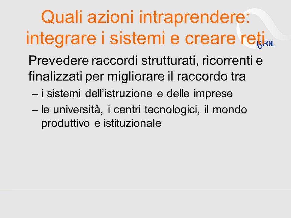 Quali azioni intraprendere: integrare i sistemi e creare reti Prevedere raccordi strutturati, ricorrenti e finalizzati per migliorare il raccordo tra –i sistemi dellistruzione e delle imprese –le università, i centri tecnologici, il mondo produttivo e istituzionale