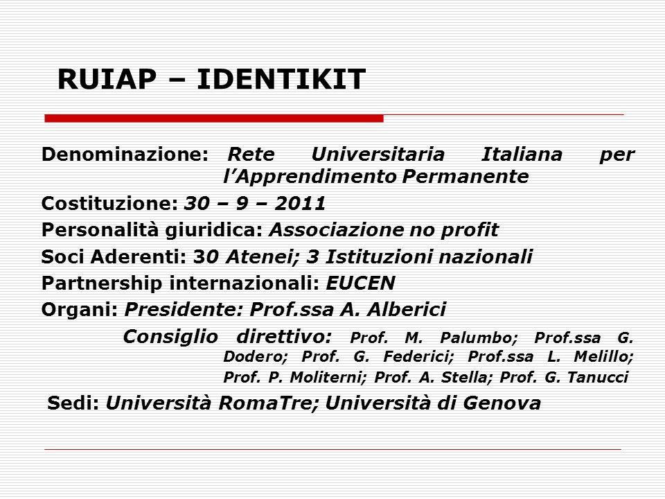 RUIAP – IDENTIKIT Denominazione: Rete Universitaria Italiana per lApprendimento Permanente Costituzione: 30 – 9 – 2011 Personalità giuridica: Associaz