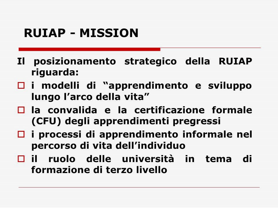 RUIAP - MISSION Il posizionamento strategico della RUIAP riguarda: i modelli di apprendimento e sviluppo lungo larco della vita la convalida e la cert