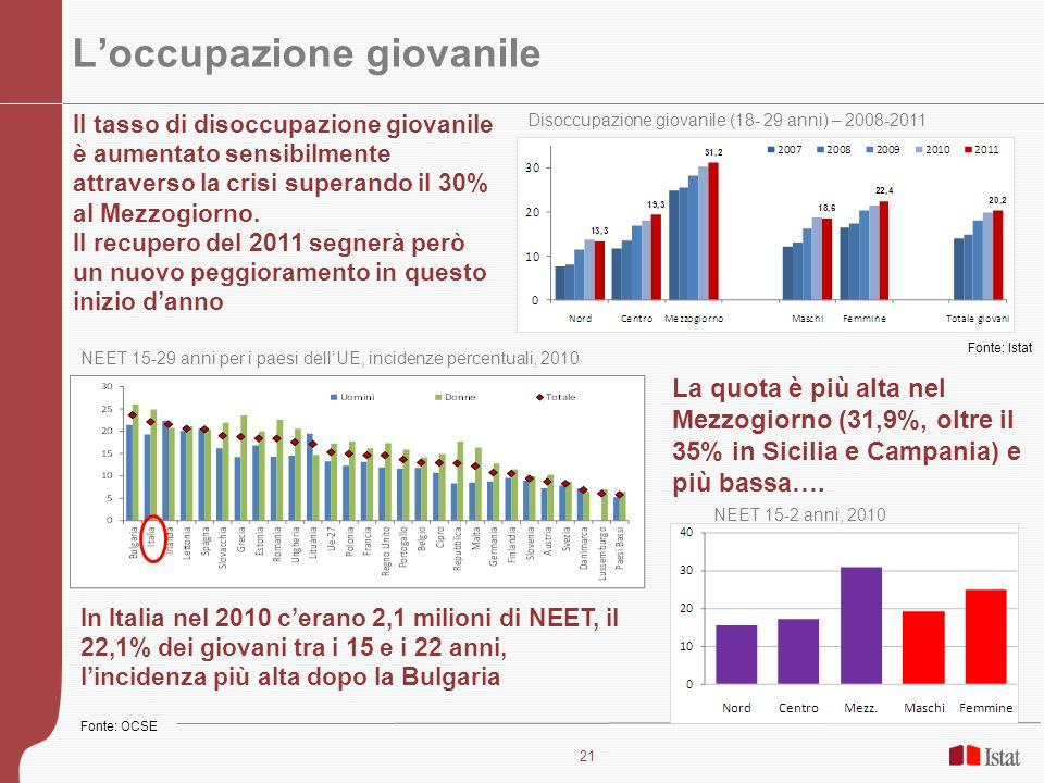 21 Loccupazione giovanile NEET 15-29 anni per i paesi dellUE, incidenze percentuali, 2010 In Italia nel 2010 cerano 2,1 milioni di NEET, il 22,1% dei