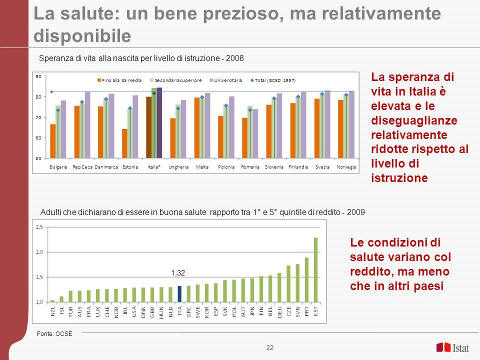 22 La salute: un bene prezioso, ma relativamente disponibile Speranza di vita alla nascita per livello di istruzione - 2008 Adulti che dichiarano di e