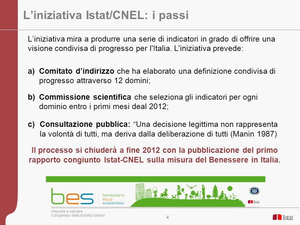 4 Liniziativa Istat/CNEL: i passi Liniziativa mira a produrre una serie di indicatori in grado di offrire una visione condivisa di progresso per l'Ita