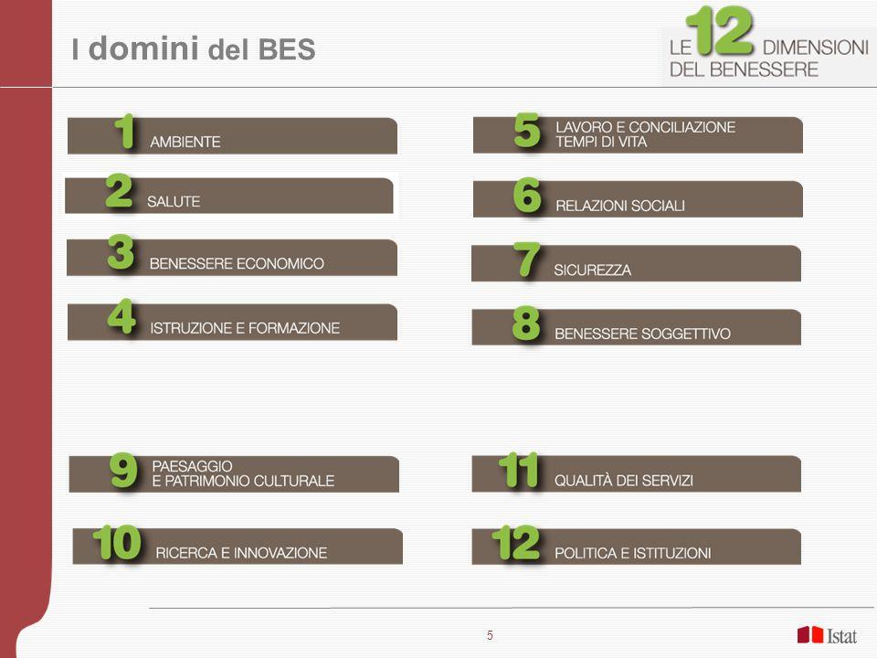 5 I domini del BES