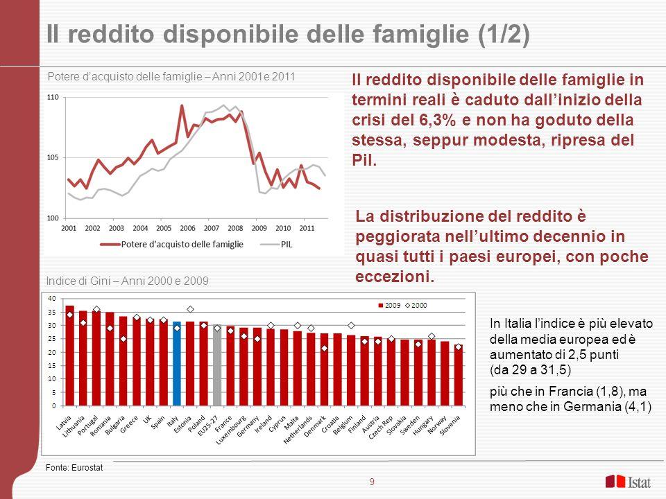 9 Il reddito disponibile delle famiglie (1/2) Fonte: Eurostat Indice di Gini – Anni 2000 e 2009 Il reddito disponibile delle famiglie in termini reali